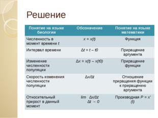 Решение Понятие на языке биологии Обозначение Понятие на языке математики Чис