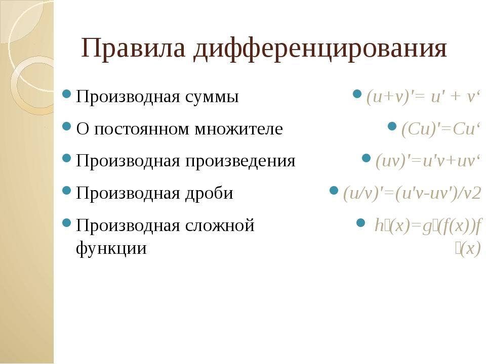 Правила дифференцирования Производная суммы О постоянном множителе Производна...