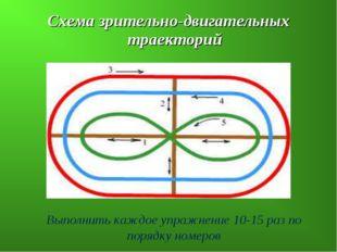 Схема зрительно-двигательных траекторий Выполнить каждое упражнение 10-15 раз