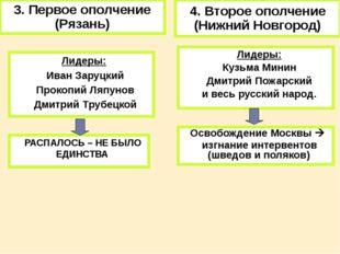 3. Первое ополчение (Рязань) Лидеры: Иван Заруцкий Прокопий Ляпунов Дмитрий Т