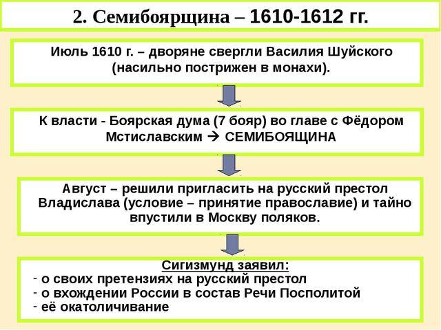 2. Семибоярщина – 1610-1612 гг. Июль 1610 г. – дворяне свергли Василия Шуйско...