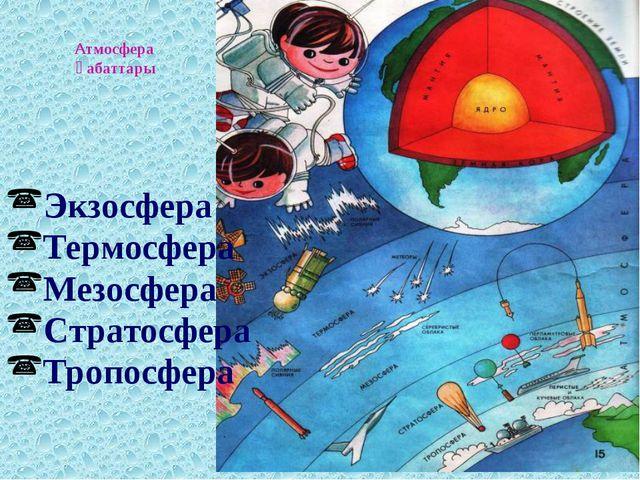 Атмосфера қабаттары Экзосфера Термосфера Мезосфера Стратосфера Тропосфера