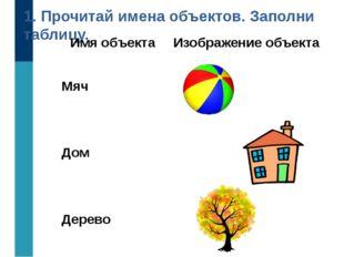 1. Прочитай имена объектов. Заполни таблицу. Имя объекта Изображение объекта