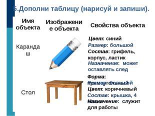 5.Дополни таблицу (нарисуй и запиши). Форма: прямоугольный Размер: большой Со