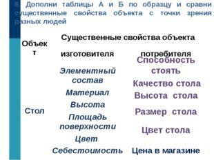 8. Дополни таблицы А и Б по образцу и сравни существенные свойства объекта с