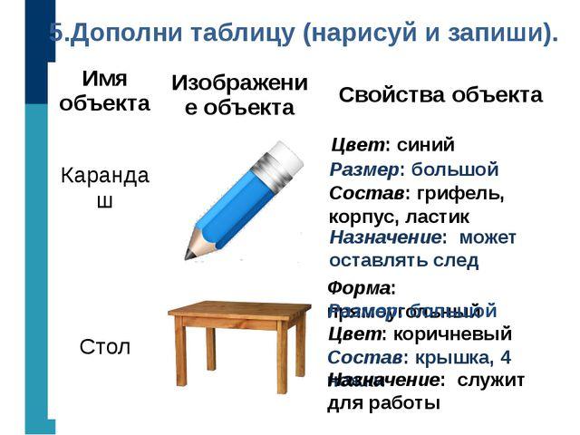 5.Дополни таблицу (нарисуй и запиши). Форма: прямоугольный Размер: большой Со...