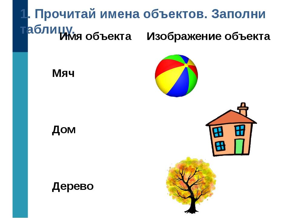 1. Прочитай имена объектов. Заполни таблицу. Имя объекта Изображение объекта...