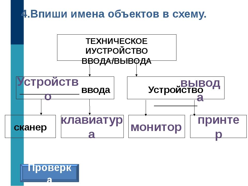 4.Впиши имена объектов в схему. Проверка Устройство вывода принтер монитор кл...