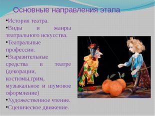 Основные направления этапа История театра. Виды и жанры театрального искусст