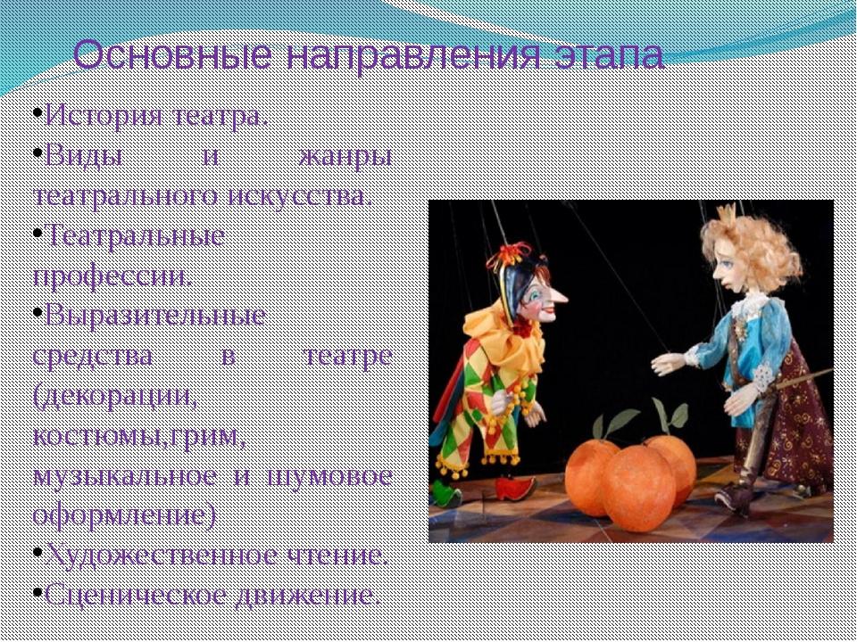 Основные направления этапа История театра. Виды и жанры театрального искусст...