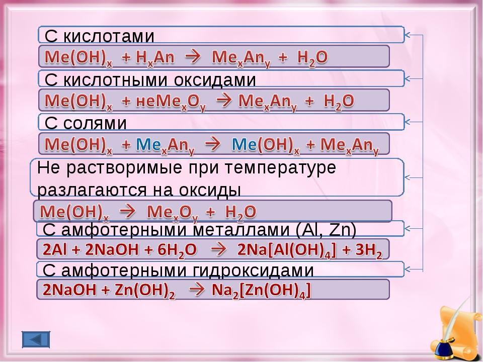 Не растворимые при температуре разлагаются на оксиды