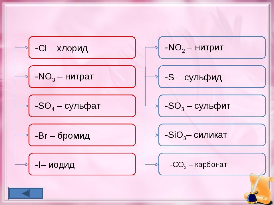-СO3 – карбонат