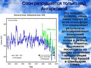 * Озон разрушается только над Антарктикой Это неверно, уровень озона также па