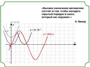 у = х2 +2 у = х2 «Высшее назначение математики состоит в том, чтобы находить