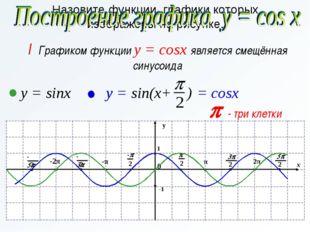 p - три клетки Назовите функции, графики которых изображены на рисунке. y = s