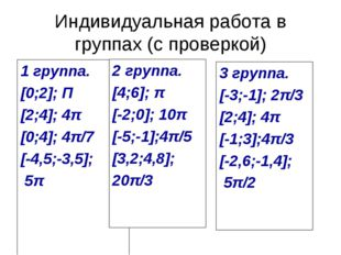 Индивидуальная работа в группах (с проверкой) 1 группа. [0;2]; Π [2;4]; 4π [0