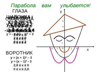 Парабола вам улыбается! ОВАЛ ЛИЦА у = 0,5х2 - 2 - 2,8 ≤ х ≤ 3,4 УЛЫБКА у = х