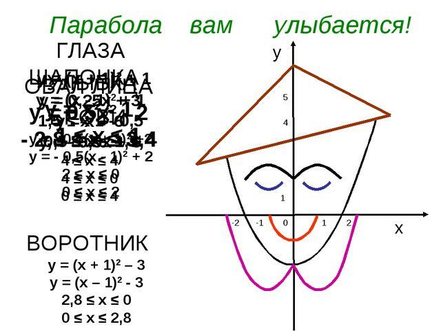 Парабола вам улыбается! ОВАЛ ЛИЦА у = 0,5х2 - 2 - 2,8 ≤ х ≤ 3,4 УЛЫБКА у = х...