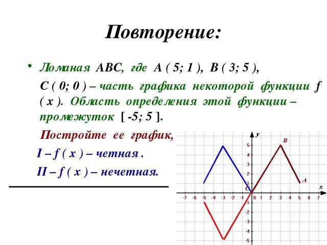 Повторение: Ломаная АВС, где А ( 5; 1 ), В ( 3; 5 ), С ( 0; 0 ) – часть графи...