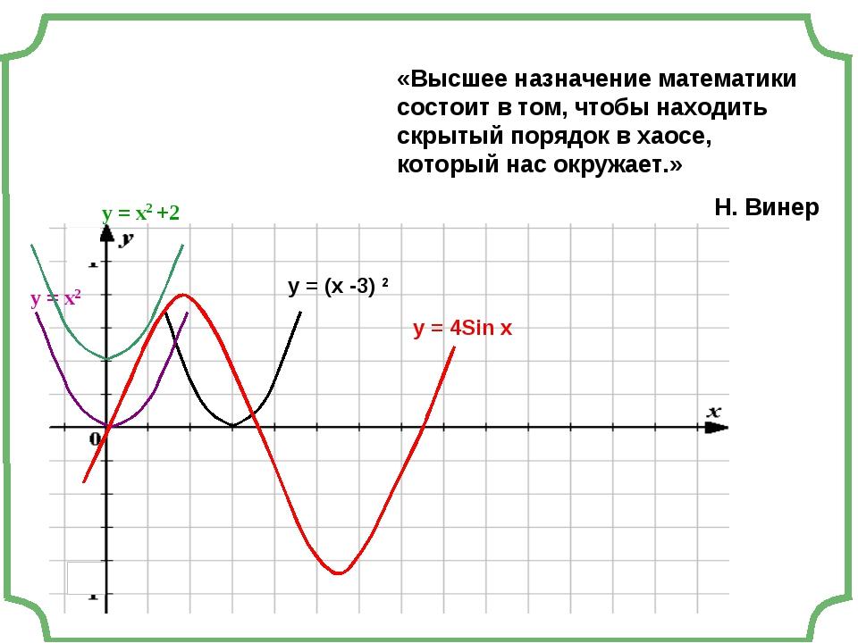 у = х2 +2 у = х2 «Высшее назначение математики состоит в том, чтобы находить...