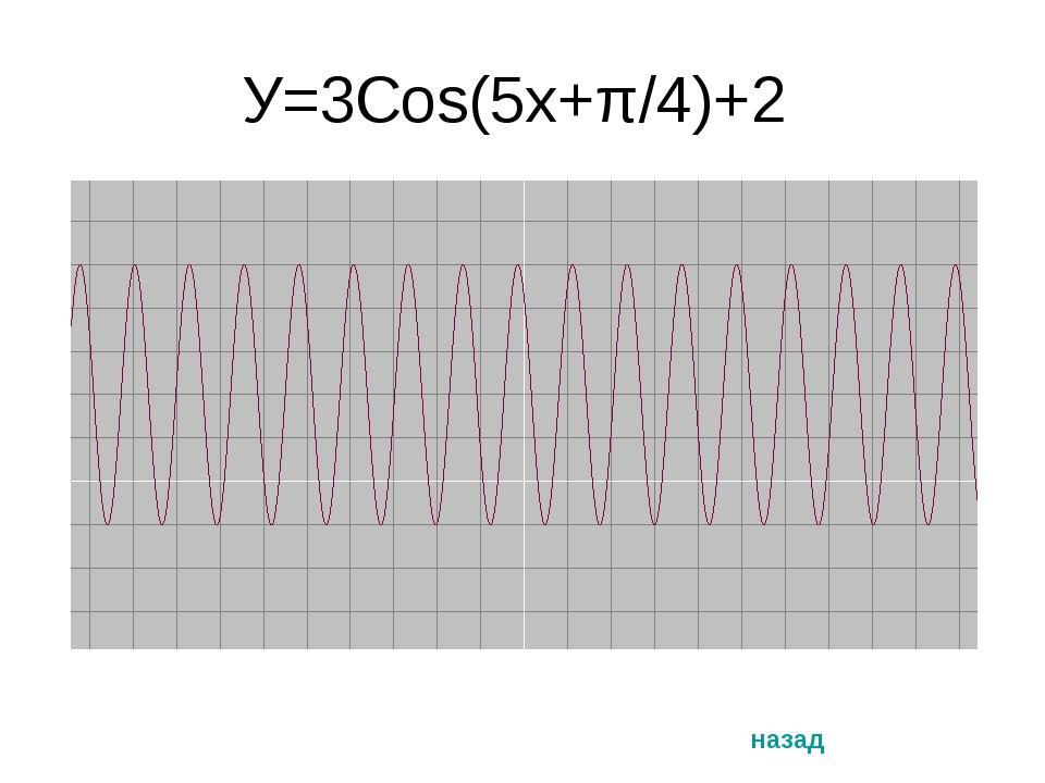 У=3Cos(5х+π/4)+2 назад