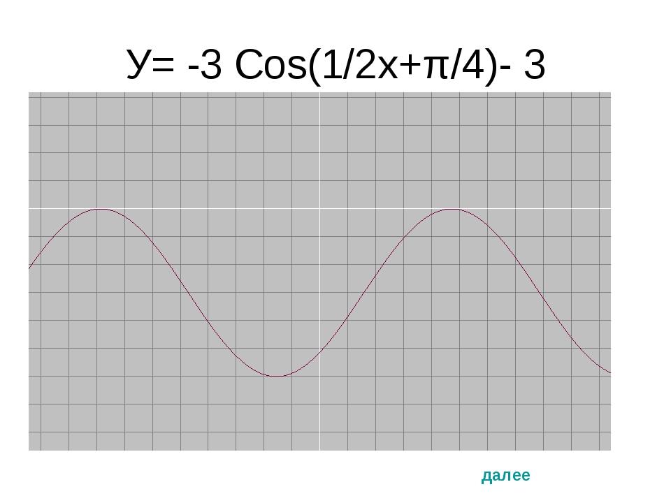 У= -3 Cos(1/2х+π/4)- 3 далее
