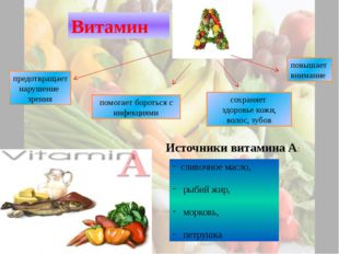 Витамин Источники витамина А: сливочное масло, рыбий жир, морковь, петрушка с