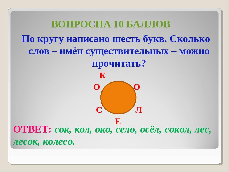ВОПРОСНА 10 БАЛЛОВ По кругу написано шесть букв. Сколько слов – имён существи...