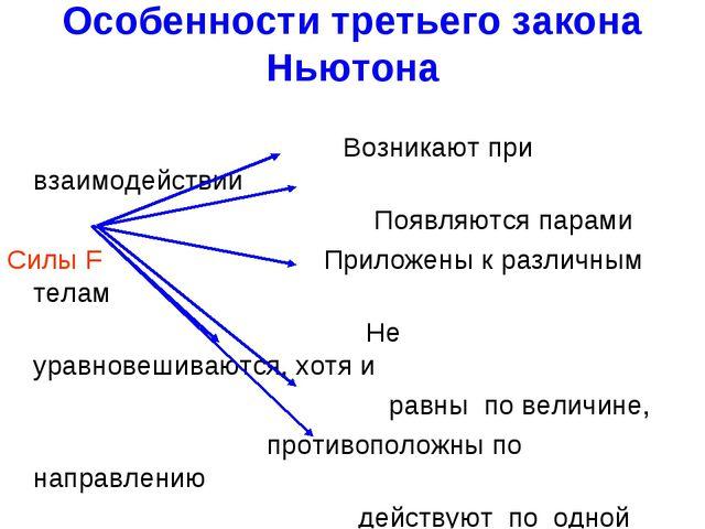 Особенности третьего закона Ньютона Возникают при взаимодействии Появляются п...
