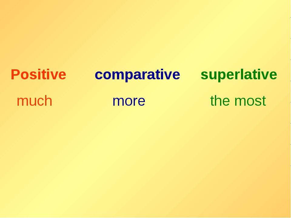 Positive comparative superlative much more the most
