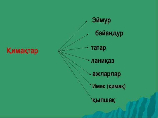 Қимақтар Эймур байандур татар ланиқаз ажларлар Имек (қимақ) қыпшақ