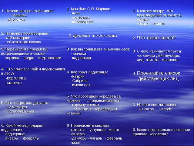 1. Назови автора этой сказки:  -  -Маршак -Михалков 1. Кем был С....