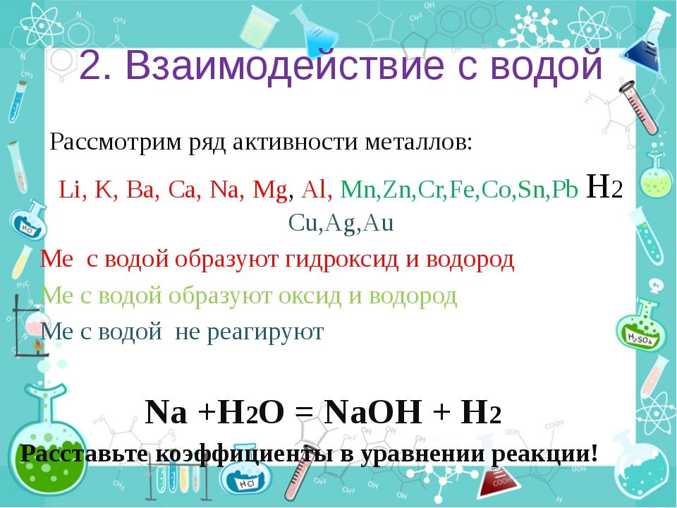 2. Взаимодействие с водой Рассмотрим ряд активности металлов: Li, K, Ba, Ca,...