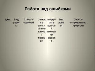 Работа над ошибками Дата Вид работы Слово с ошибкой Ошибка в сильной или сла