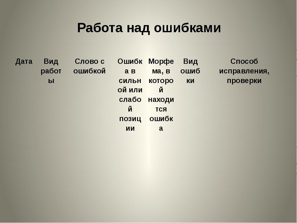 Работа над ошибками Дата Вид работы Слово с ошибкой Ошибка в сильной или сла...