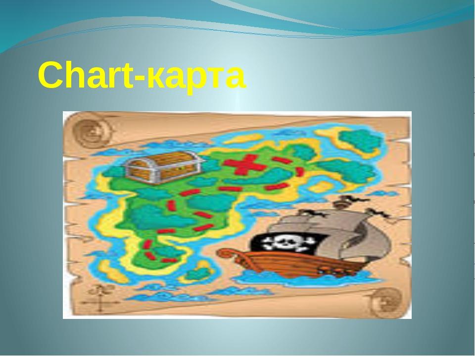 Chart-карта