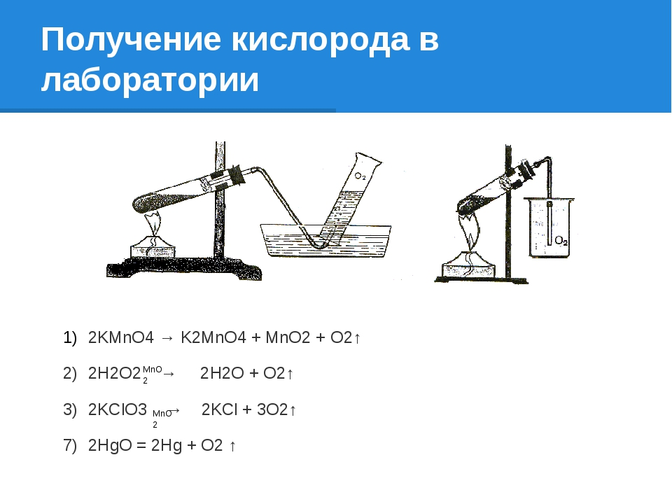 Получение кислорода в лаборатории 2KMnO4 → K2MnO4 + MnO2 + O2↑ 2Н2О2 → 2Н2О +...