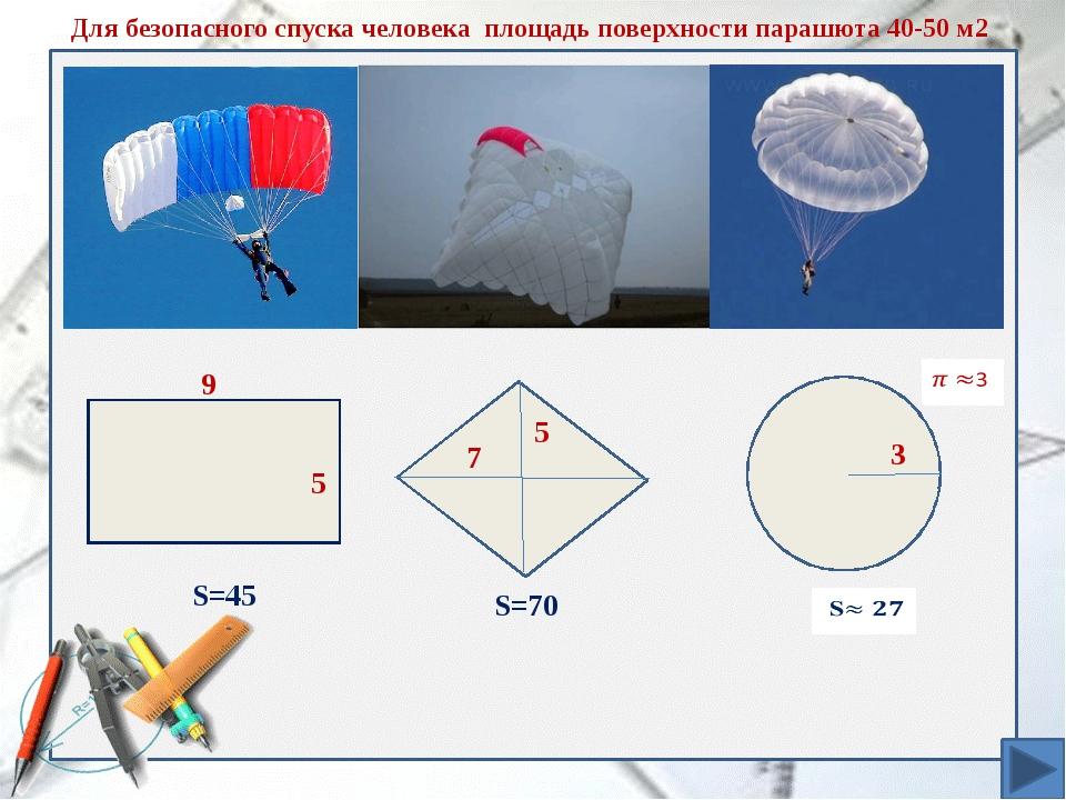 9 S=45 5 7 S=70 3 Для безопасного спуска человека площадь поверхности парашю...
