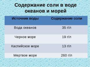 Содержание соли в воде океанов и морей Источник водыСодержание соли Вода оке