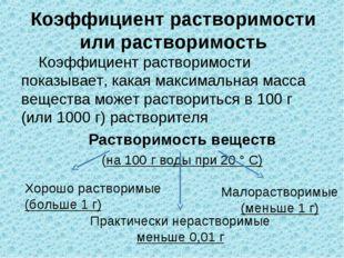 Коэффициент растворимости или растворимость Коэффициент растворимости показыв