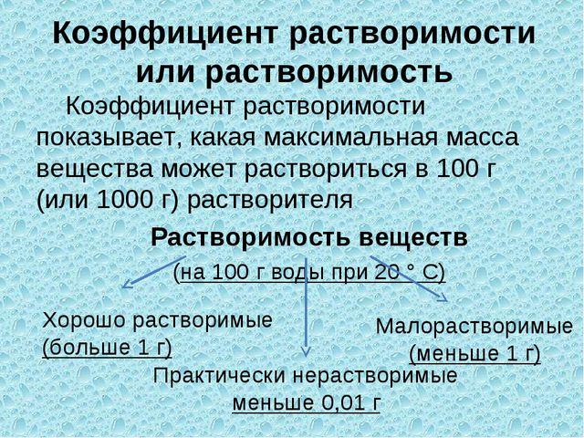 Коэффициент растворимости или растворимость Коэффициент растворимости показыв...
