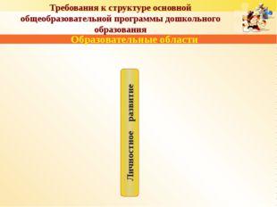 Образовательные области Требования к структуре основной общеобразовательной