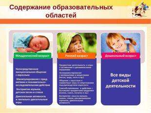 Содержание образовательных областей www.themegallery.com