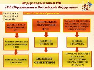 Федеральный закон РФ «Об Образовании в Российской Федерации» Глава 2. Систем