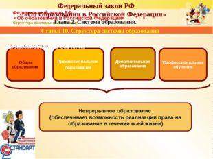 Федеральный закон РФ «Об образовании в Российской Федерации» Структура систем