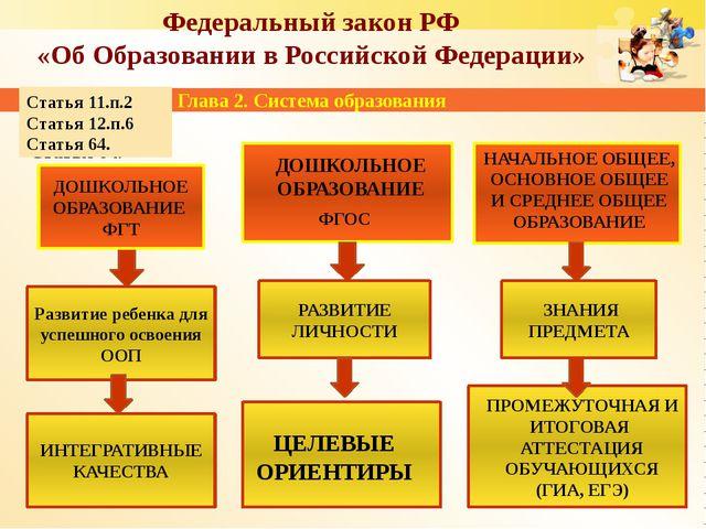 Федеральный закон РФ «Об Образовании в Российской Федерации» Глава 2. Систем...