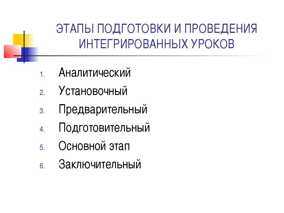 ЭТАПЫ ПОДГОТОВКИ И ПРОВЕДЕНИЯ ИНТЕГРИРОВАННЫХ УРОКОВ Аналитический Установочн...