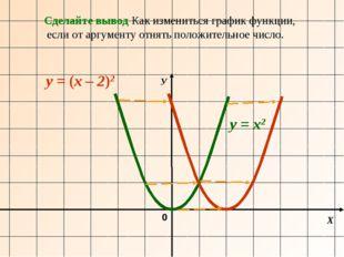 Х У 0 y = х2 y = (х – 2)2 Сделайте вывод Как измениться график функции, если