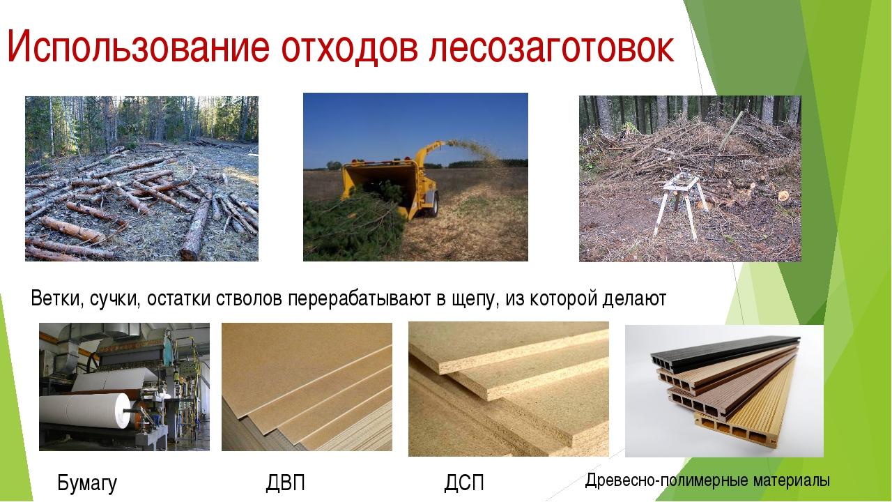 Использование отходов лесозаготовок Ветки, сучки, остатки стволов перерабатыв...