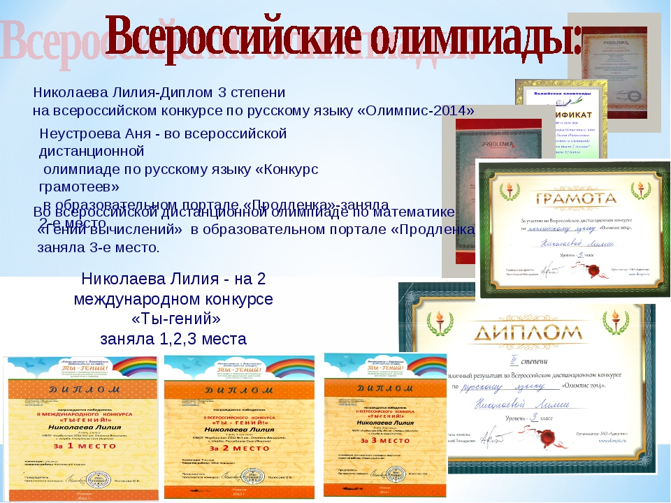 Николаева Лилия-Диплом 3 степени на всероссийском конкурсе по русскому языку...